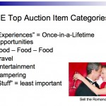 image of auction categories
