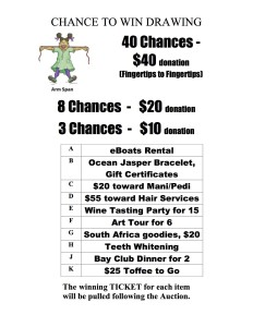 poster showing raffle ticket pricing